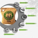 engrais pour bambou TOP 9 image 1 produit